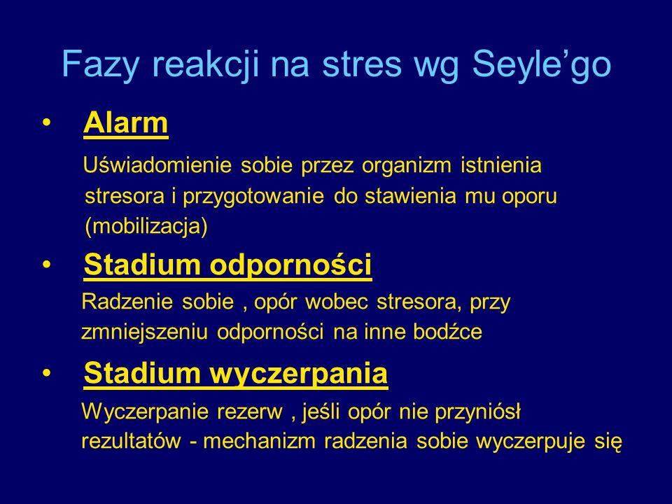 Fazy reakcji na stres wg Seyle'go