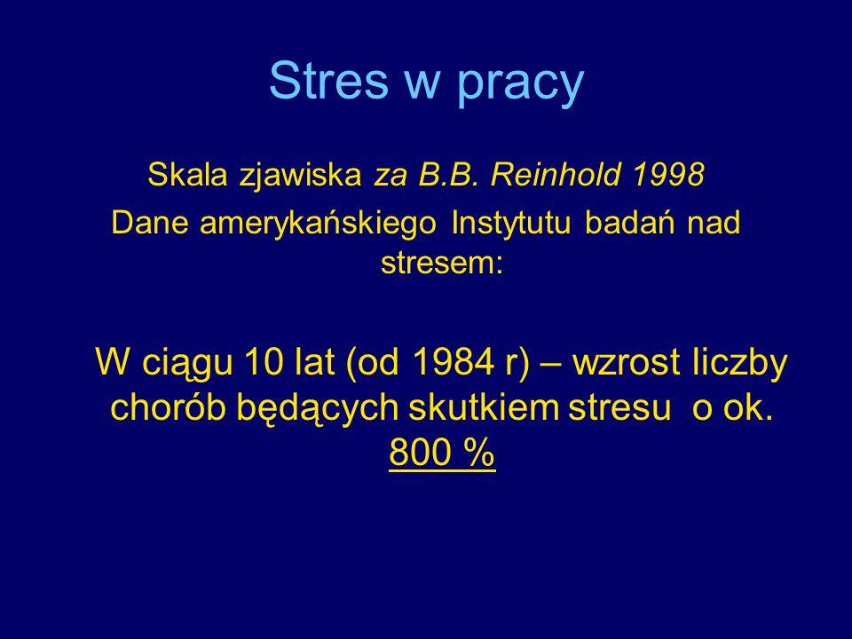 Stres w pracy Skala zjawiska za B.B. Reinhold 1998. Dane amerykańskiego Instytutu badań nad stresem: