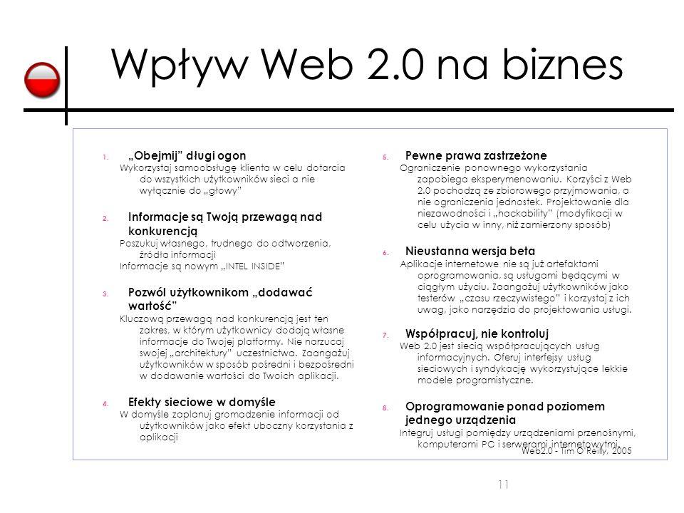 """Wpływ Web 2.0 na biznes """"Obejmij długi ogon"""