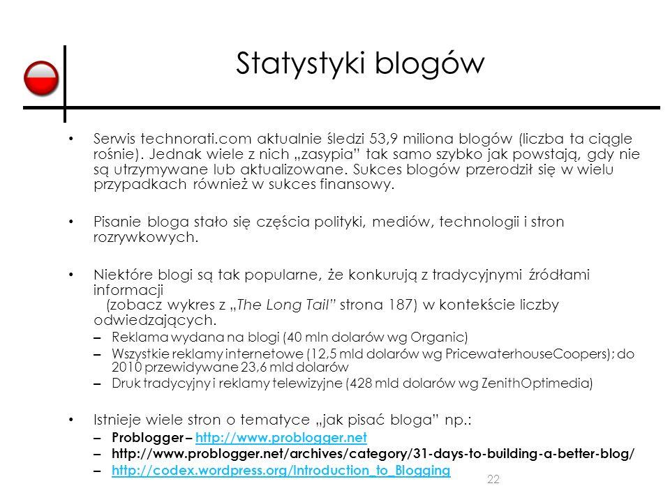 Statystyki blogów