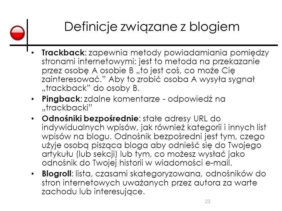Definicje związane z blogiem
