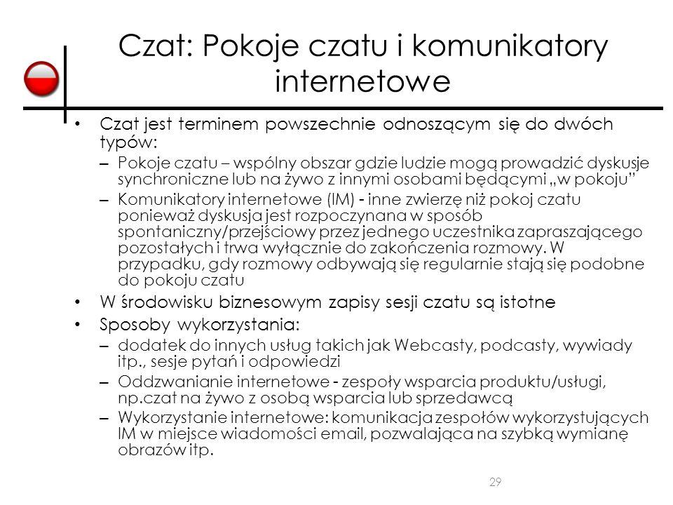 Czat: Pokoje czatu i komunikatory internetowe