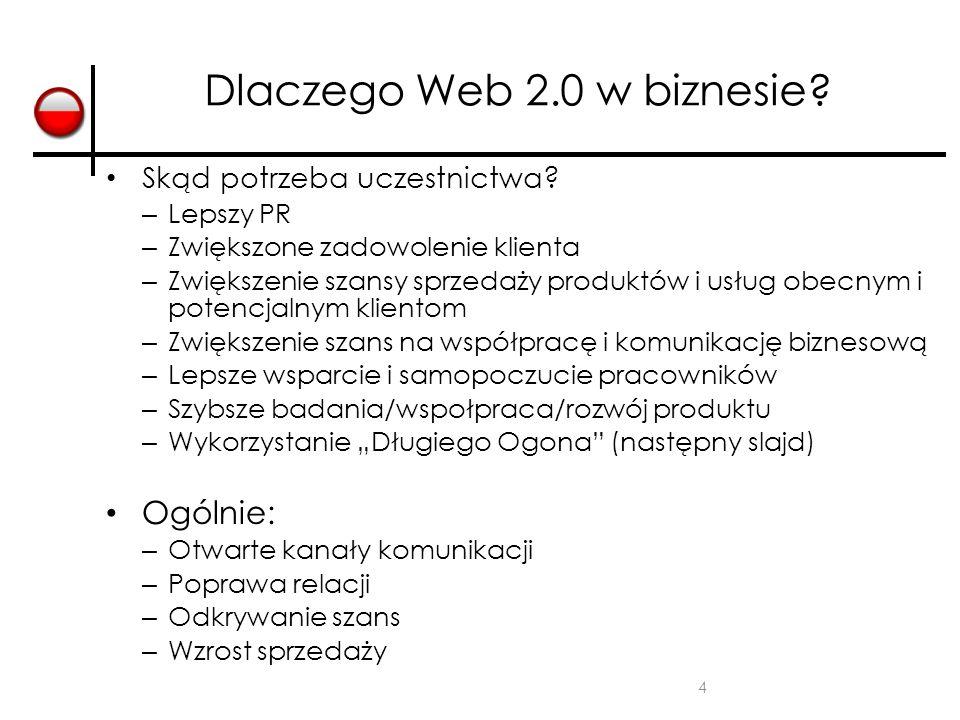 Dlaczego Web 2.0 w biznesie