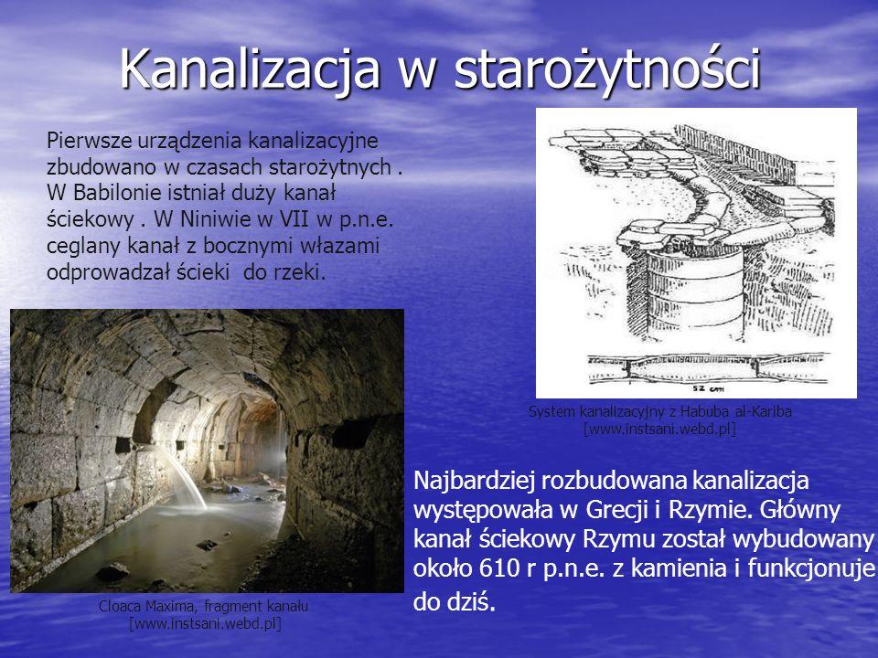 Kanalizacja w starożytności