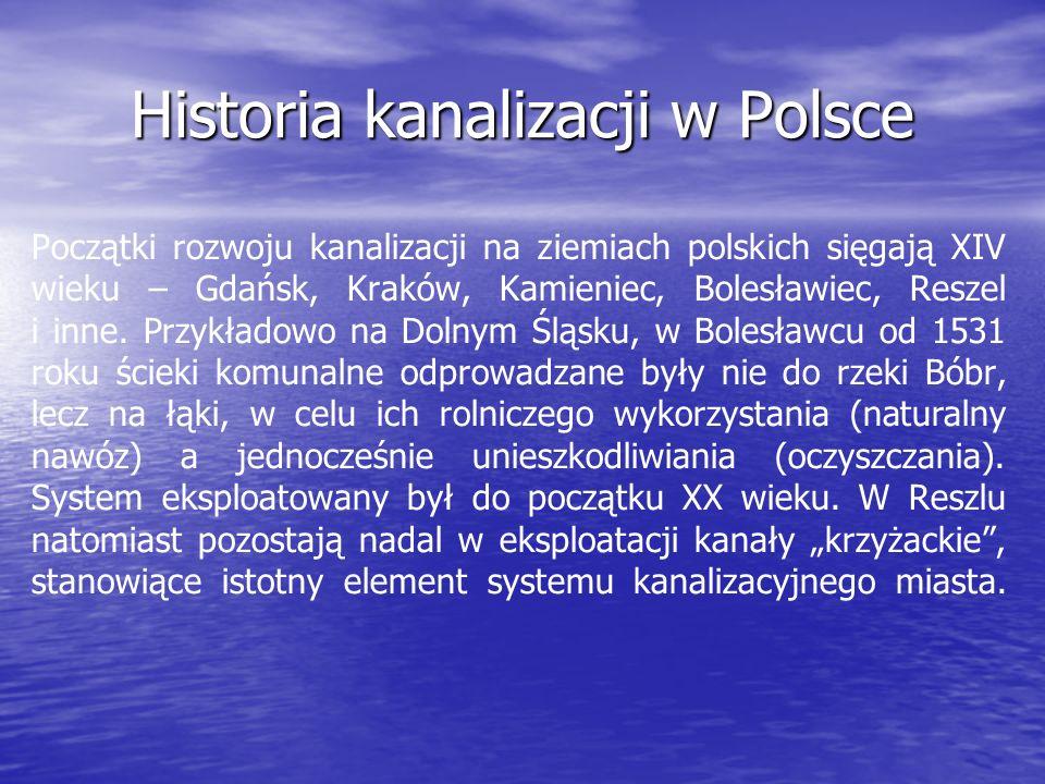 Historia kanalizacji w Polsce