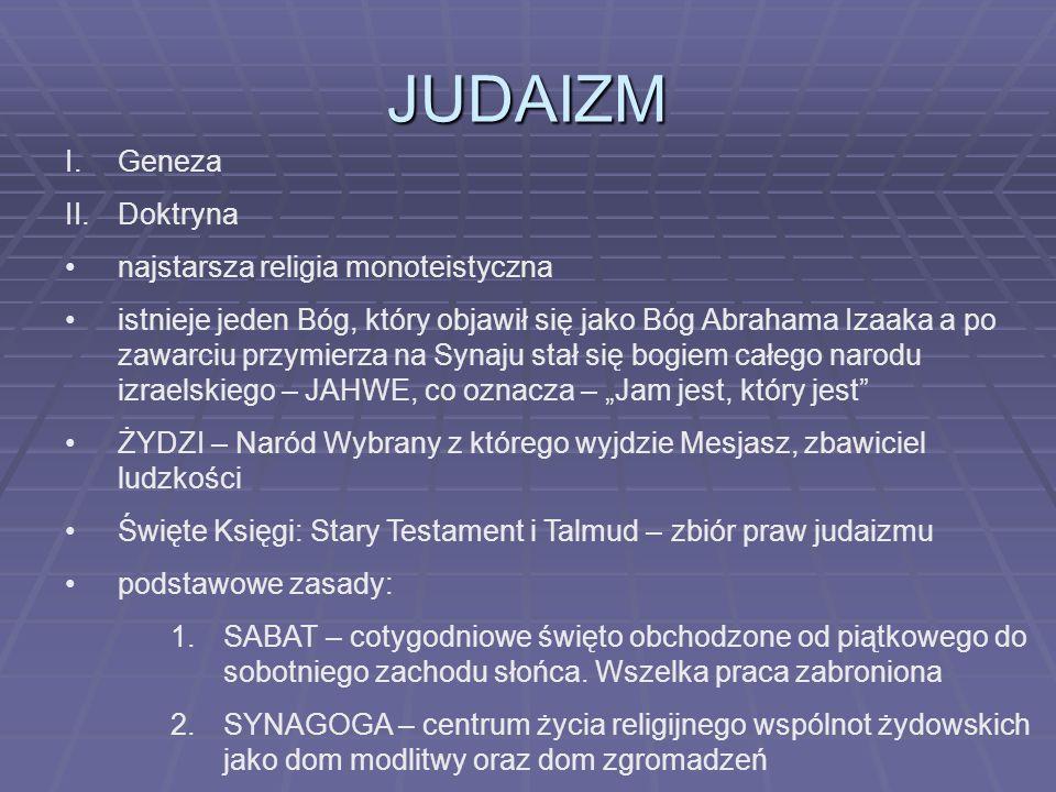 JUDAIZM Geneza Doktryna najstarsza religia monoteistyczna