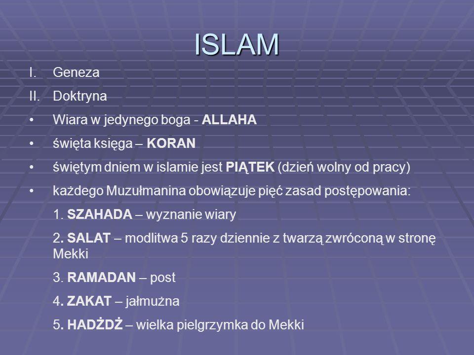 ISLAM Geneza Doktryna Wiara w jedynego boga - ALLAHA