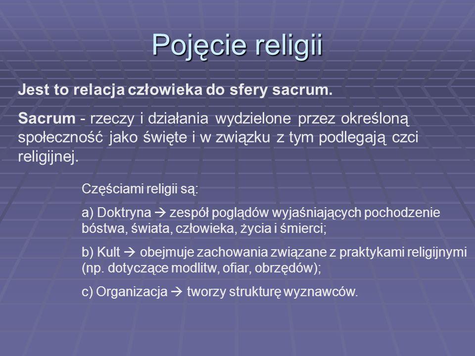 Pojęcie religii Jest to relacja człowieka do sfery sacrum.