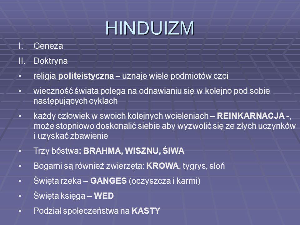 HINDUIZM Geneza Doktryna