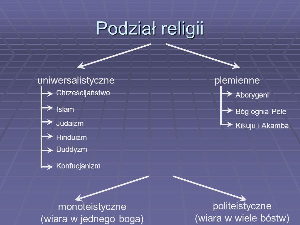 politeistyczne (wiara w wiele bóstw)
