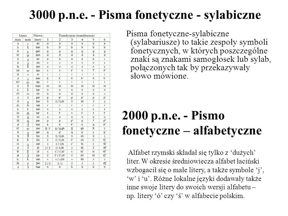 3000 p.n.e. - Pisma fonetyczne - sylabiczne