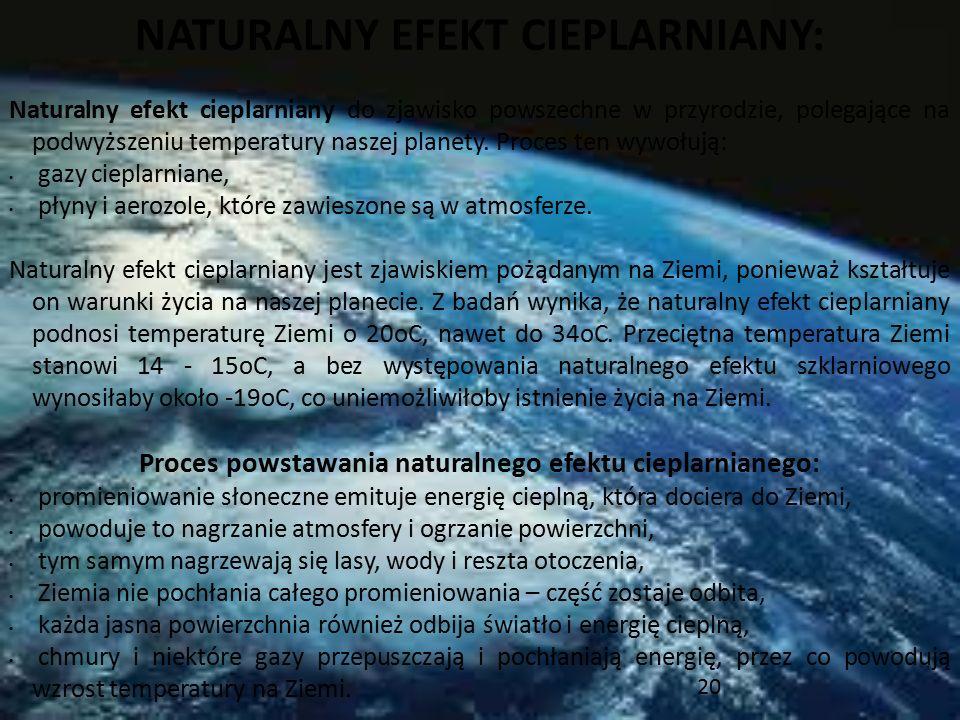 NATURALNY EFEKT CIEPLARNIANY: