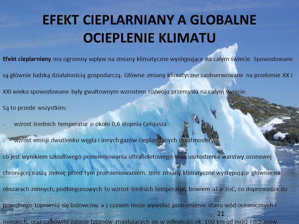 EFEKT CIEPLARNIANY A GLOBALNE OCIEPLENIE KLIMATU