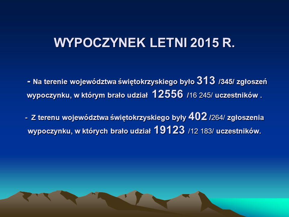 WYPOCZYNEK LETNI 2015 R.
