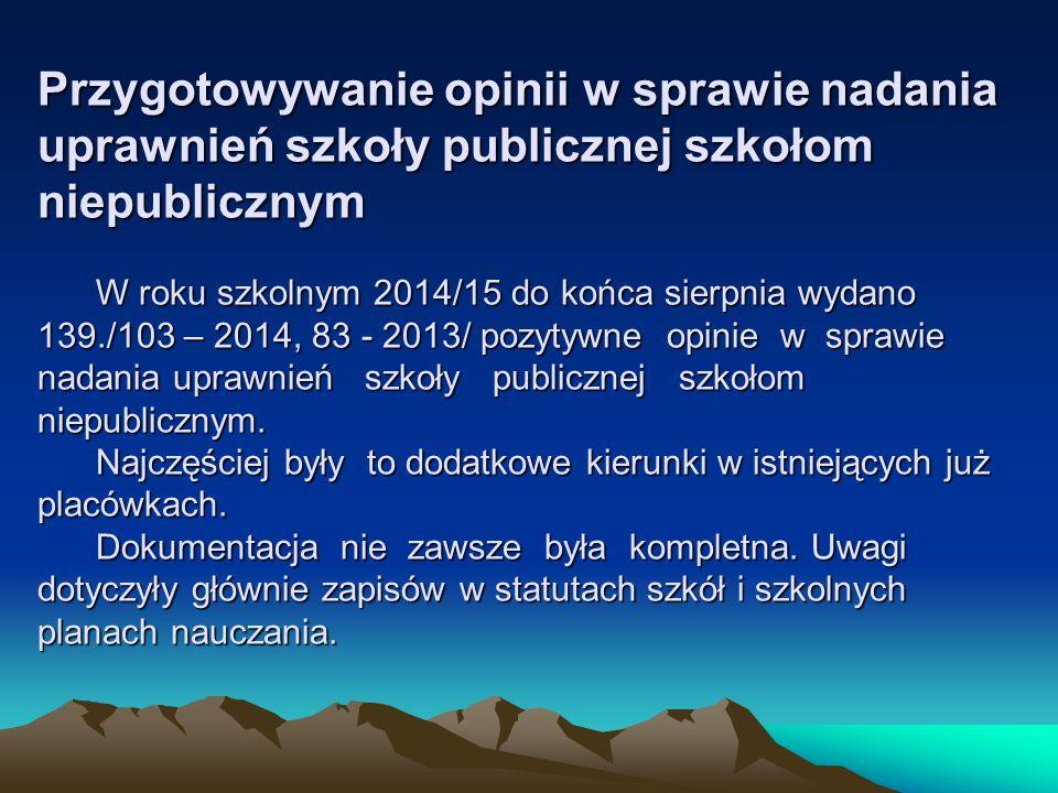 Przygotowywanie opinii w sprawie nadania uprawnień szkoły publicznej szkołom niepublicznym W roku szkolnym 2014/15 do końca sierpnia wydano 139./103 – 2014, 83 - 2013/ pozytywne opinie w sprawie nadania uprawnień szkoły publicznej szkołom niepublicznym.