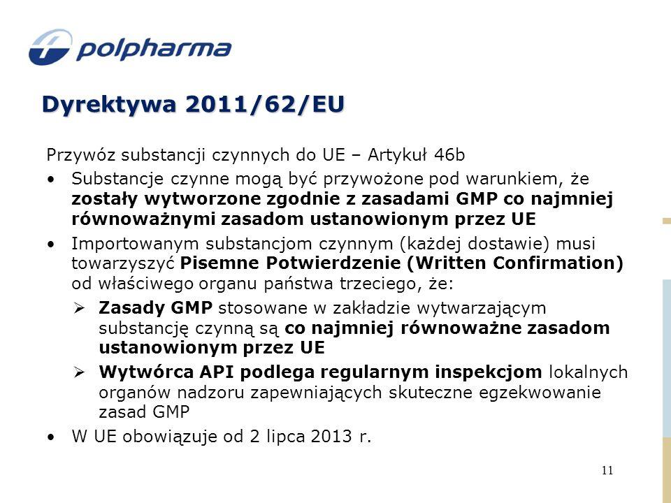 Dyrektywa 2011/62/EU Przywóz substancji czynnych do UE – Artykuł 46b