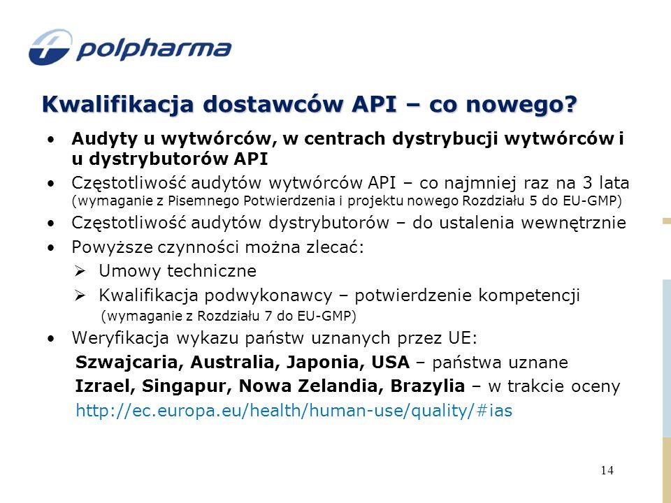 Kwalifikacja dostawców API – co nowego