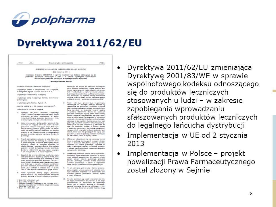 Dyrektywa 2011/62/EU