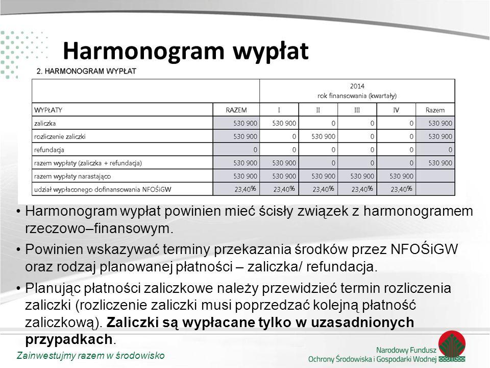 Harmonogram wypłat Harmonogram wypłat powinien mieć ścisły związek z harmonogramem rzeczowo–finansowym.