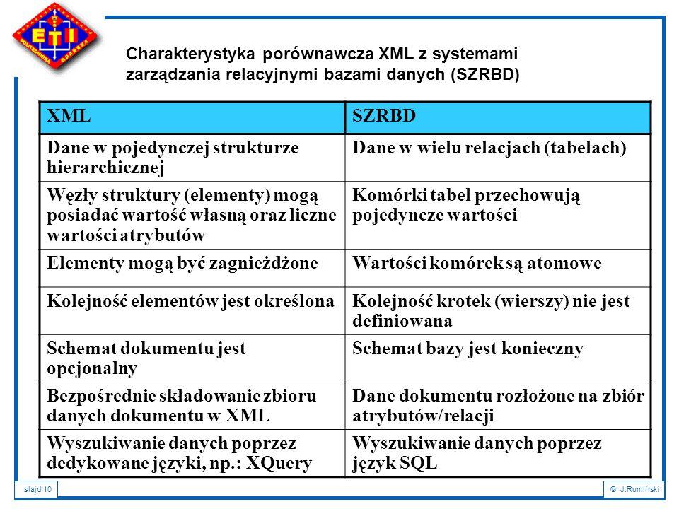 Dane w pojedynczej strukturze hierarchicznej