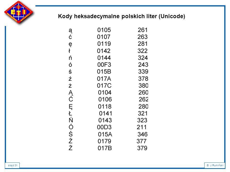 Kody heksadecymalne polskich liter (Unicode)