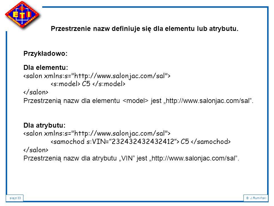 Przestrzenie nazw definiuje się dla elementu lub atrybutu.