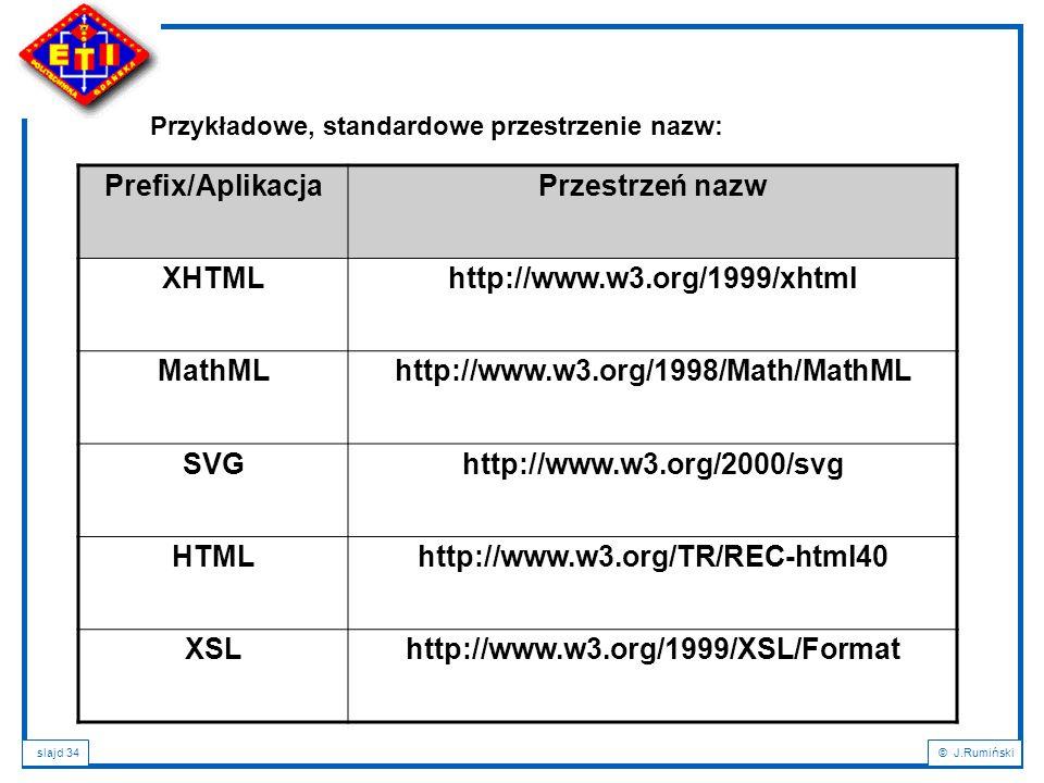Prefix/Aplikacja Przestrzeń nazw XHTML http://www.w3.org/1999/xhtml