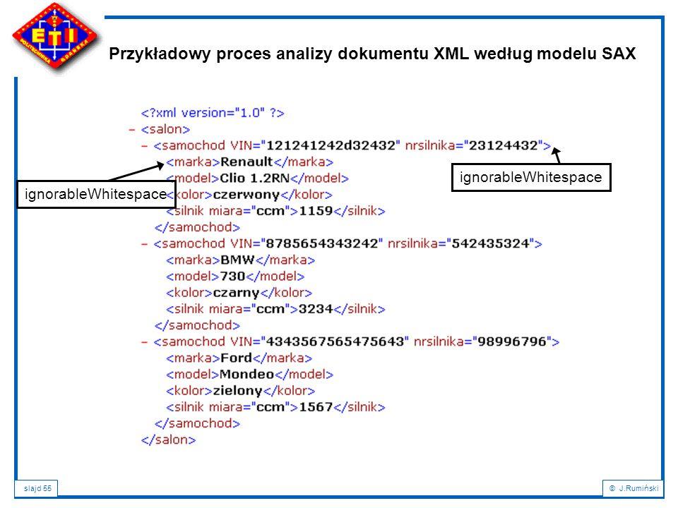 Przykładowy proces analizy dokumentu XML według modelu SAX