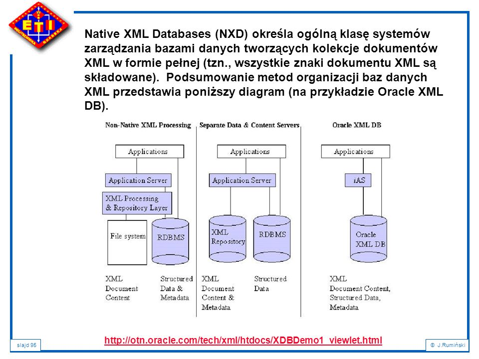 Native XML Databases (NXD) określa ogólną klasę systemów zarządzania bazami danych tworzących kolekcje dokumentów XML w formie pełnej (tzn., wszystkie znaki dokumentu XML są składowane). Podsumowanie metod organizacji baz danych XML przedstawia poniższy diagram (na przykładzie Oracle XML DB).