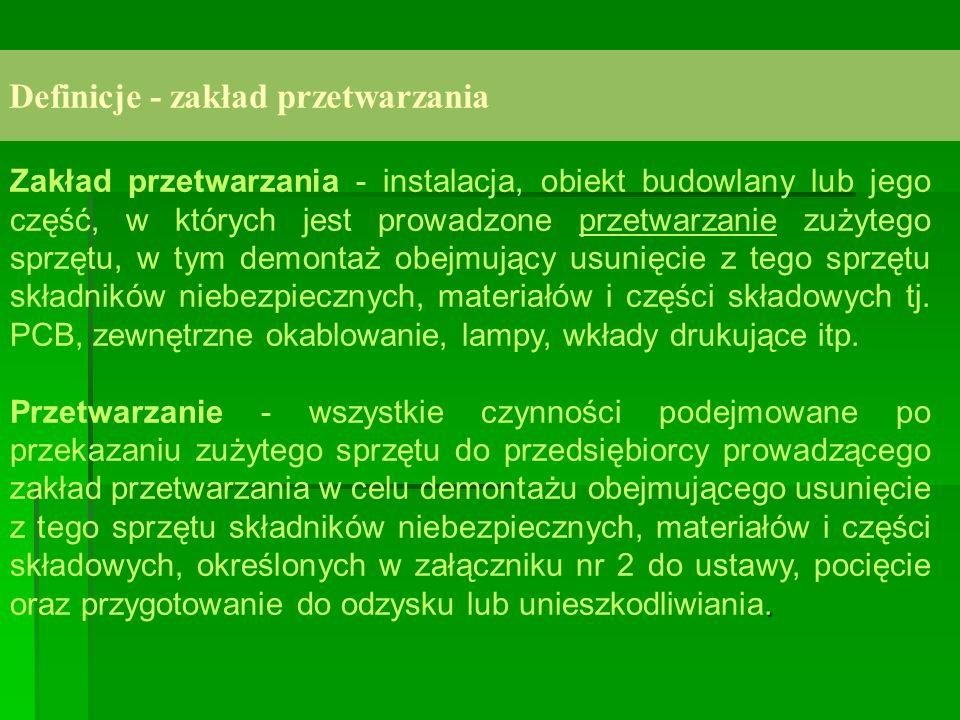 Definicje - zakład przetwarzania