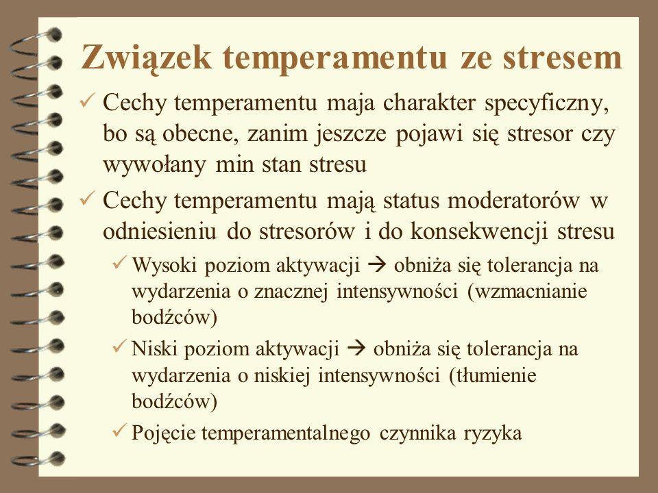 Związek temperamentu ze stresem