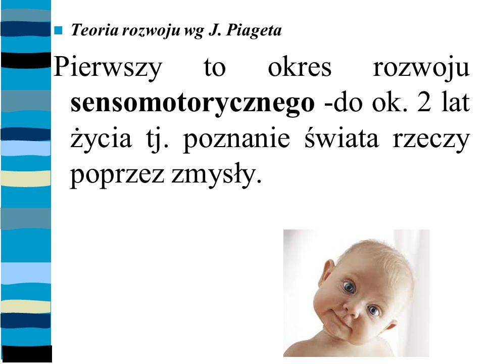 Teoria rozwoju wg J. Piageta