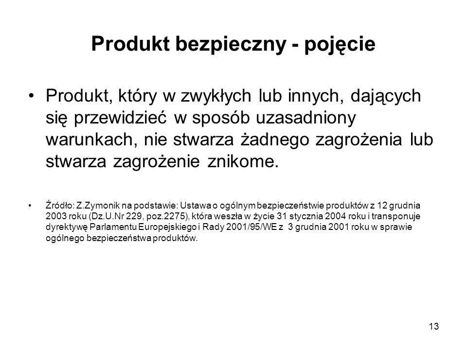 Produkt bezpieczny - pojęcie