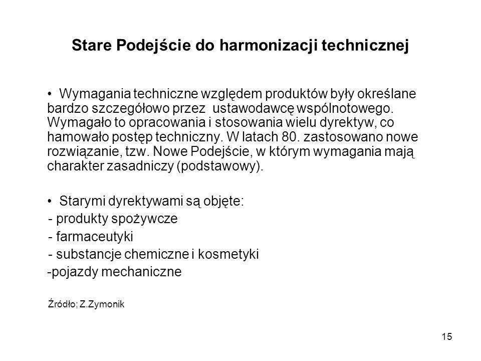 Stare Podejście do harmonizacji technicznej