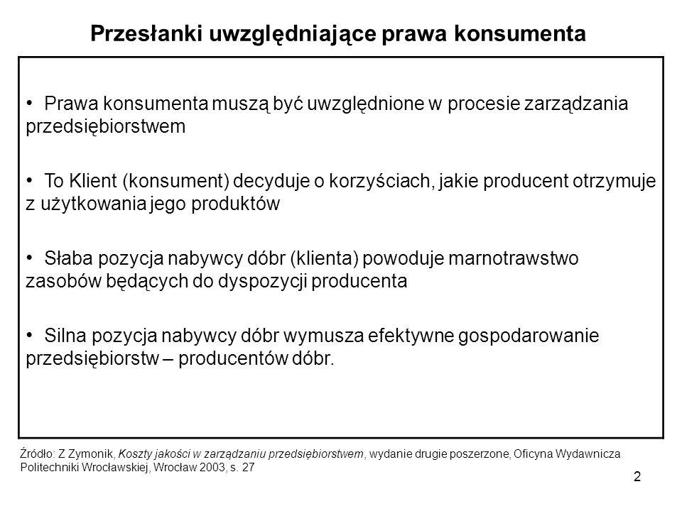 Przesłanki uwzględniające prawa konsumenta