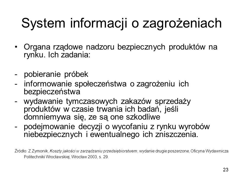 System informacji o zagrożeniach
