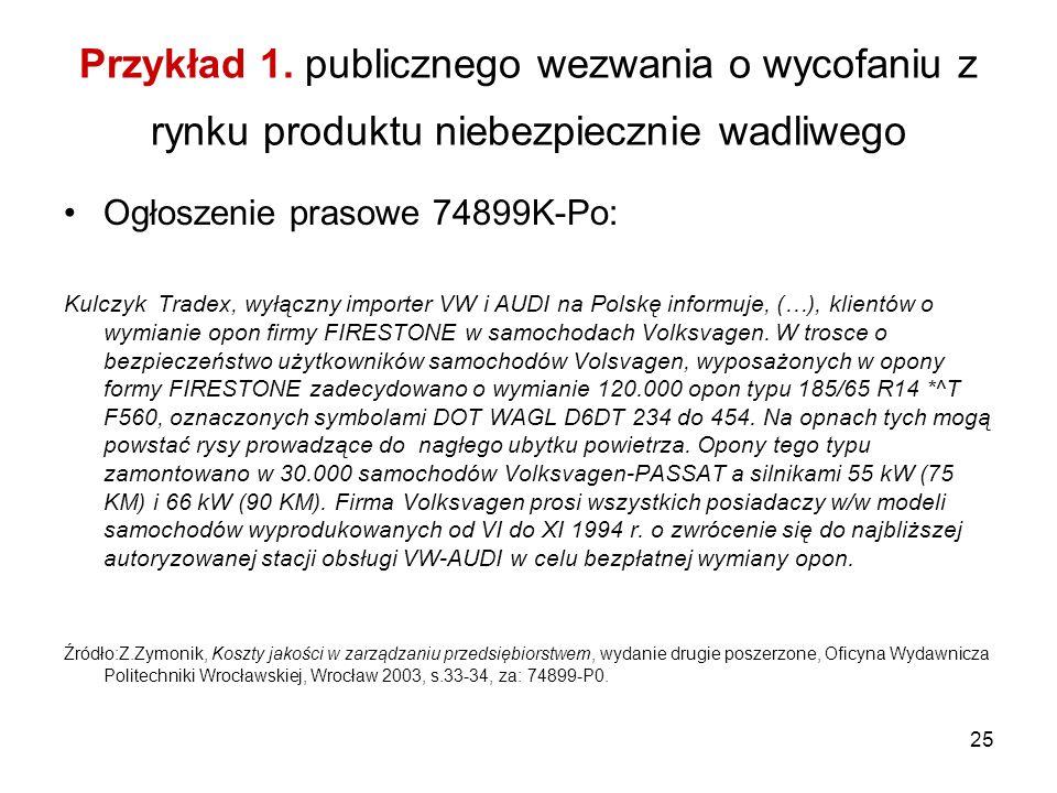 Przykład 1. publicznego wezwania o wycofaniu z rynku produktu niebezpiecznie wadliwego