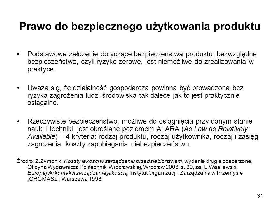 Prawo do bezpiecznego użytkowania produktu