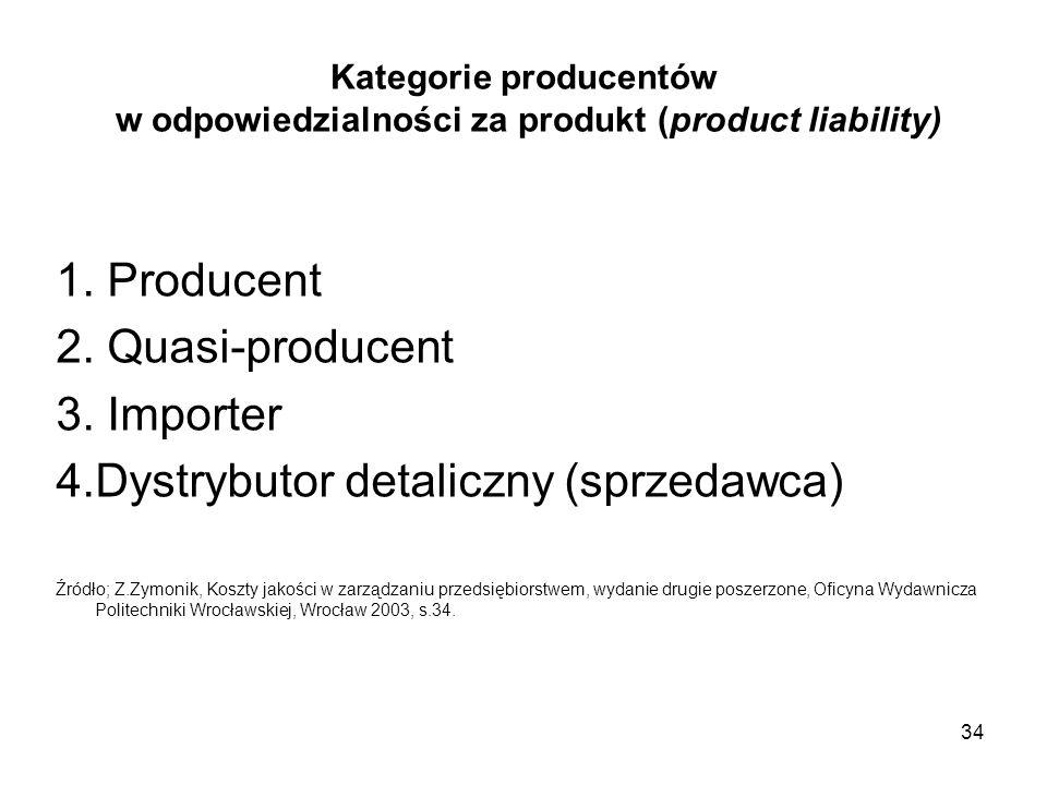 4.Dystrybutor detaliczny (sprzedawca)