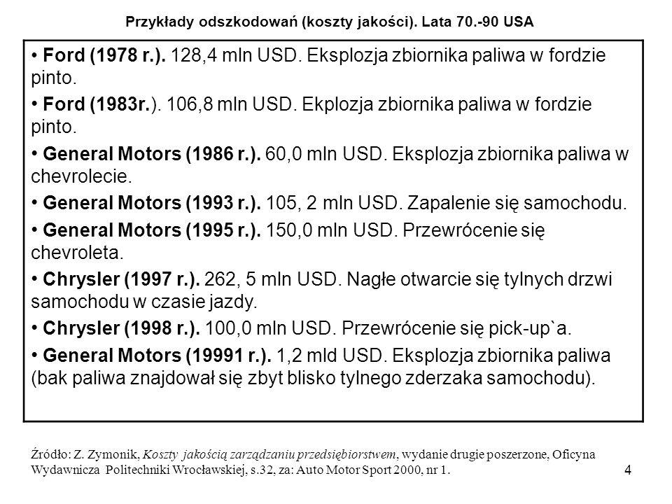 Przykłady odszkodowań (koszty jakości). Lata 70.-90 USA