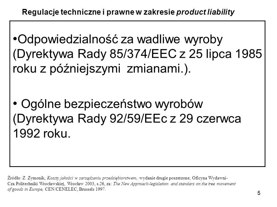 Regulacje techniczne i prawne w zakresie product liability