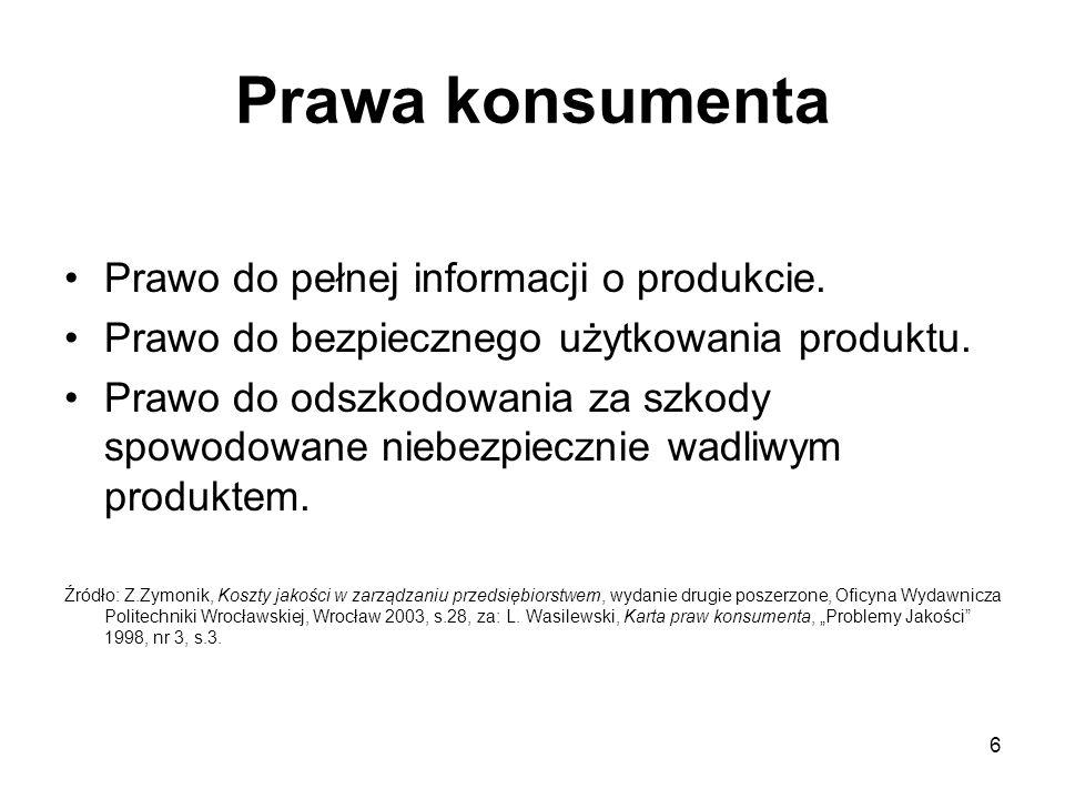Prawa konsumenta Prawo do pełnej informacji o produkcie.