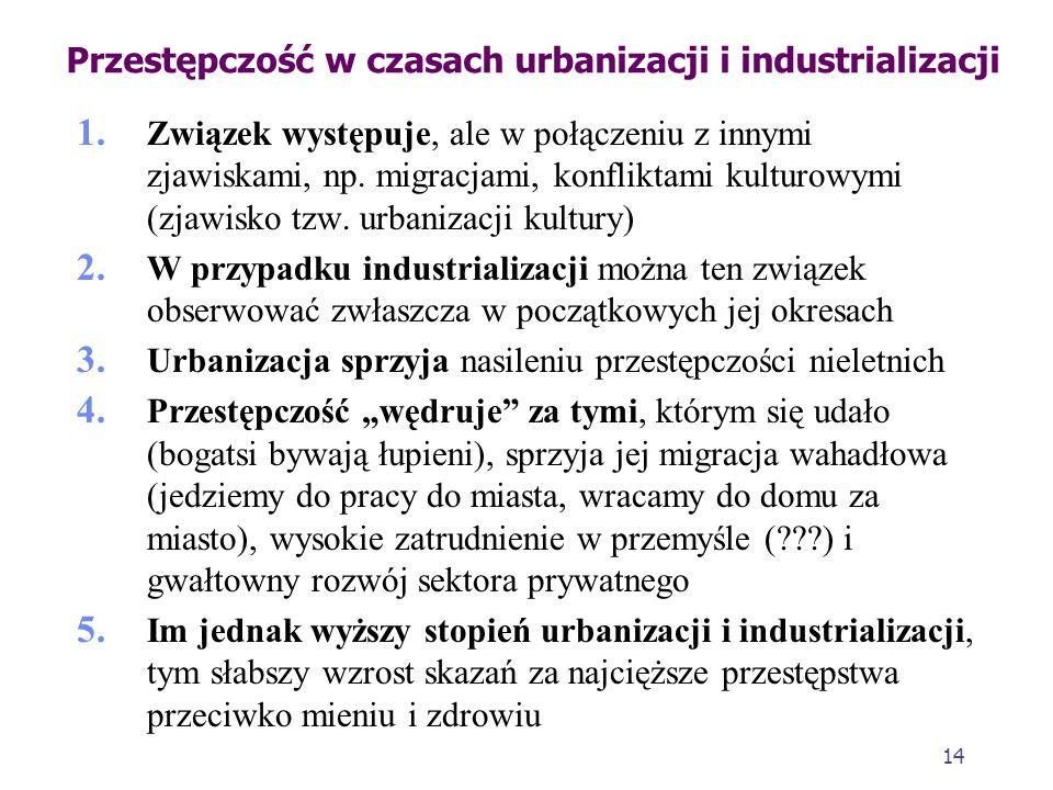 Przestępczość w czasach urbanizacji i industrializacji