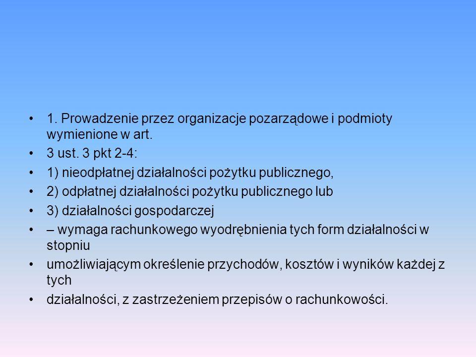 1. Prowadzenie przez organizacje pozarządowe i podmioty wymienione w art.