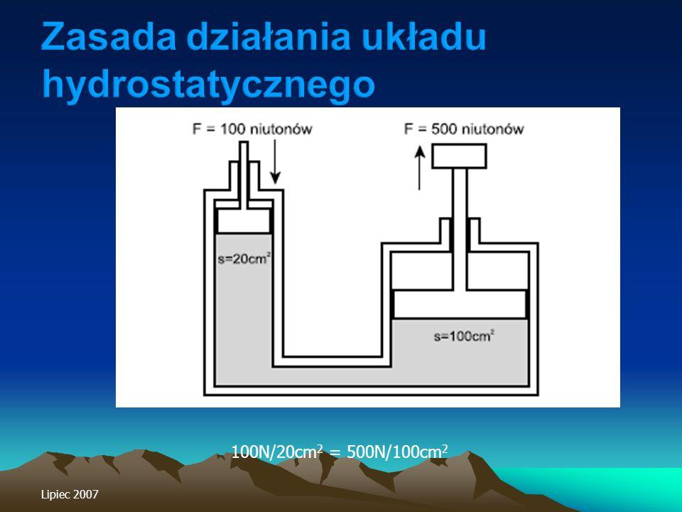 Zasada działania układu hydrostatycznego