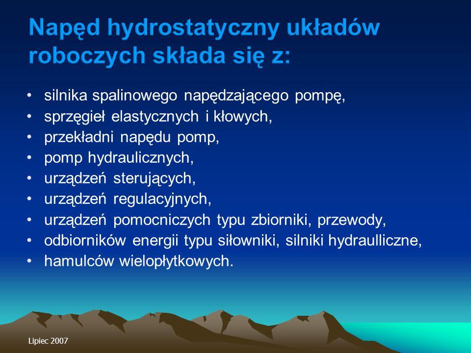 Napęd hydrostatyczny układów roboczych składa się z: