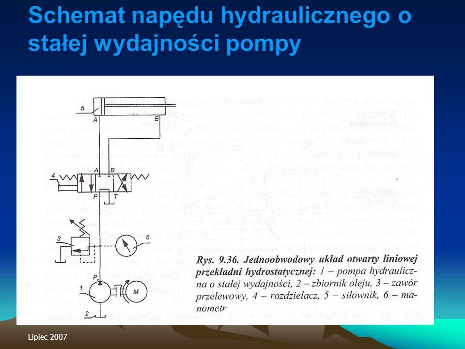 Schemat napędu hydraulicznego o stałej wydajności pompy
