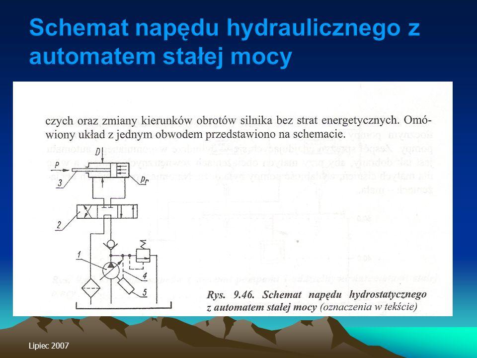Schemat napędu hydraulicznego z automatem stałej mocy