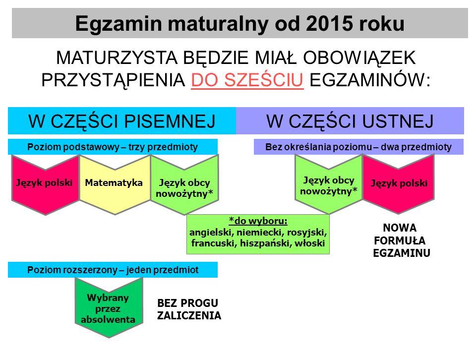 Egzamin maturalny od 2015 roku