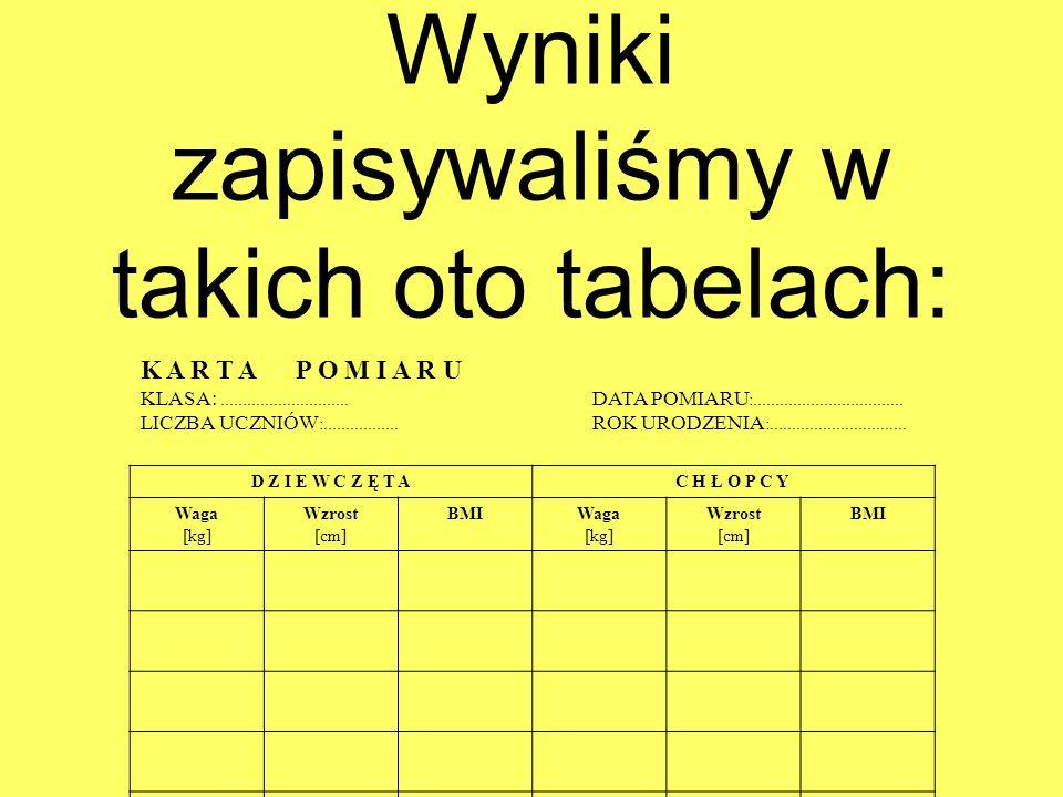 Wyniki zapisywaliśmy w takich oto tabelach:
